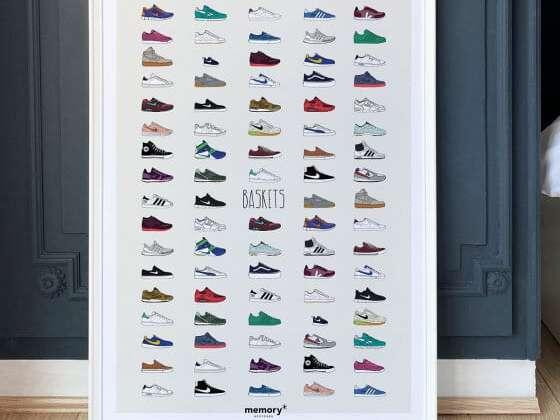 Une affiche présentant les classiques de la Sneakers