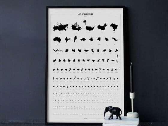 Une affiche originale représentant tous les pays du monde